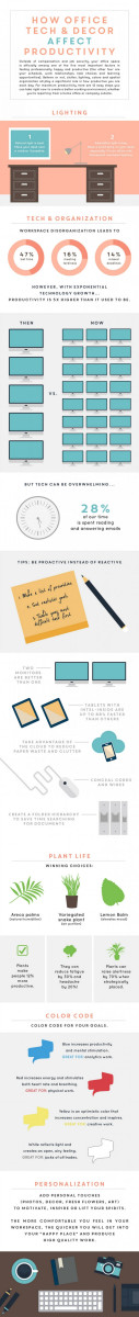how-office-decor-affects-productivity